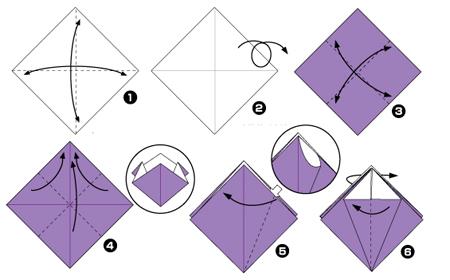 Iris scheme, part 1
