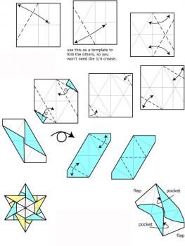 Схема изготовления трехмодуля