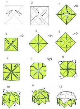 Схема сборки лотоса