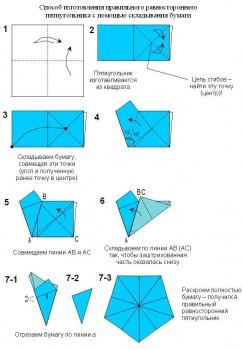 Схема сборки карамбола