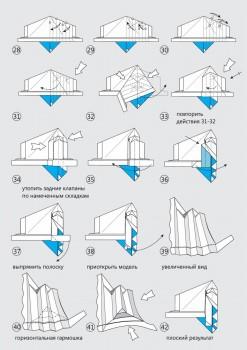 Схема сборки Валли часть 3