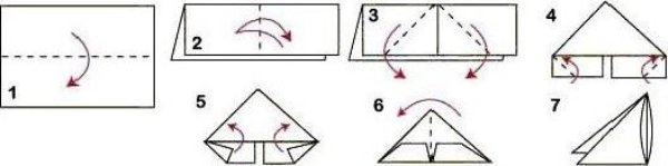 Как сделать модули