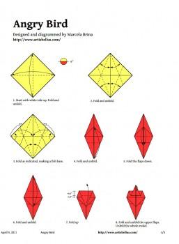 Диаграмма сборки Angry Bird