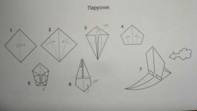 Несложное оригами Парусник из бумаги схема сборки для начинающих