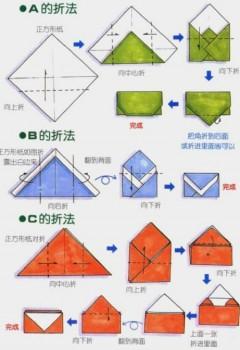 Схема сборки конверта оригами. Вариант 1