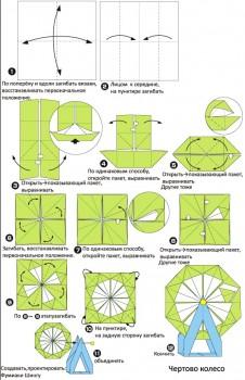 Схема сборки Чертово колесо видео