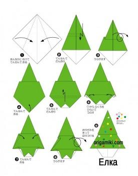 Новогодние оригами Ёлка схема сборки
