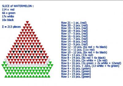 Модульное оригами арбуз схема складывания модулей