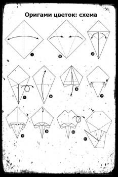 ОригамиЦветок схемасборки