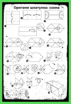 Как сделать Шкатулка из бумаги схема сборки