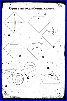 ОригамиКораблик схема