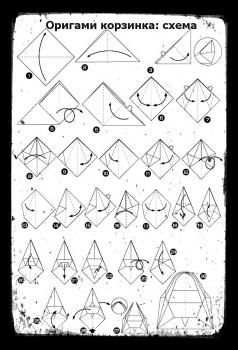 ОригамиКорзинка схема