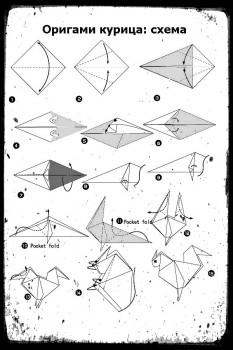 ОригамиКурица схема