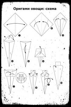 ОригамиОвощи схема