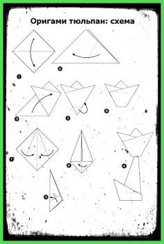 ОригамиТюльпан схема