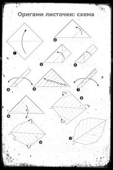 Оригами из бумаги Листок схема сборки
