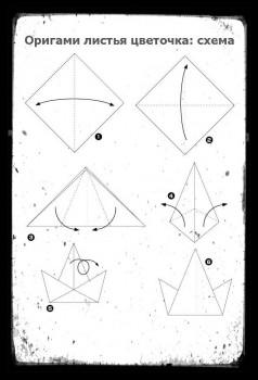 Оригами листья цветочкавидео схемасборки