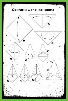 Видео Шапкаиз бумаги схема сборки