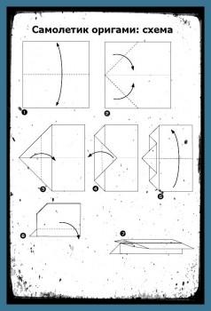 Видео оригами из бумагиСамолеты схема