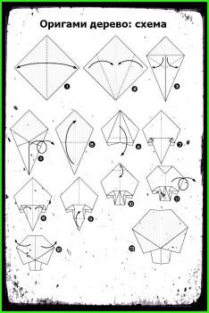 Как сделать Деревооригамисхема
