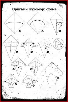 Оригами Мухомор схема