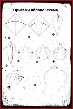 Схема оригами Яблоко